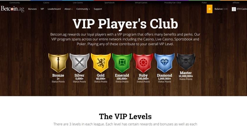 Betcoin Casino VIP Bonuses