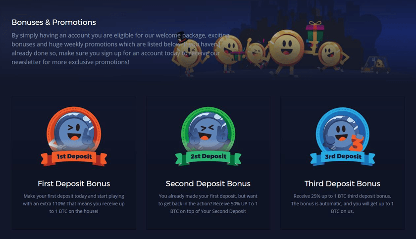 mBit Casino Bonus Offers